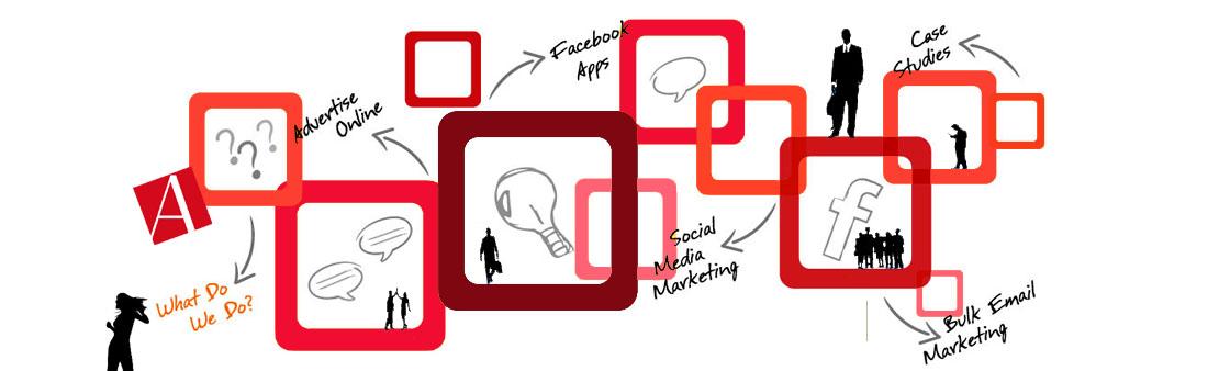 AspiringTeam: Digital Marketing | Company | Agency | Noida